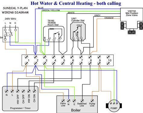 central heating wiring diagram 3 way valve central heating