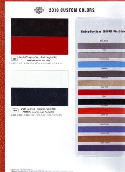 ppg harley davidson paint colors images