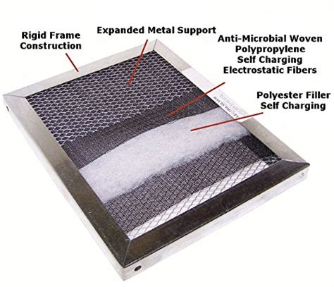air care furnace filters air care 20x20x1 electrostatic washable permanent a c air