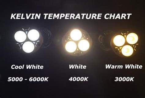 5500 kelvin led lights vgl par20 7 watt led light bulb ssl 7par20 3000k 4000k