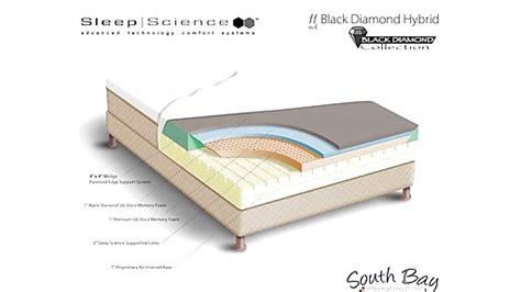 Sleep Science Black Mattress by Sleep Science Black Mattress 187 Gallery