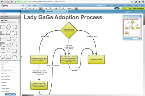 giffy diagram gliffy reviews of gliffy it management software compare