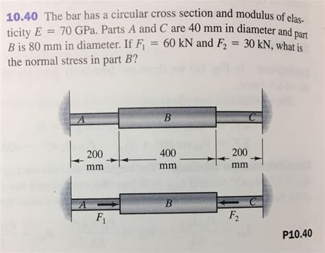 what is a circular cross section solved 10 40 the bar has a circular cross section and mod