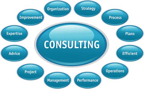 Search Consultancy Address Icosconsult Plc