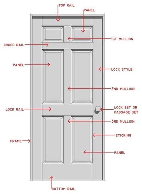 bedroom door size standard bedroom door decor ideasdecor ideas