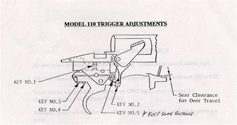 savage model 110 parts diagram savage 110 trigger adjustment