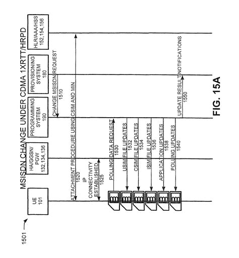 hybrid integrated circuit definition universal integrated circuit card uicc 28 images patent us8649820 universal integrated