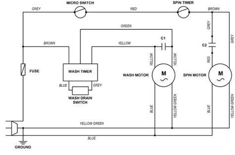 Timer Wash Mesin Cuci 7 Kabel review mesin cuci manual 2 tabung nasacomcenter 085727182241