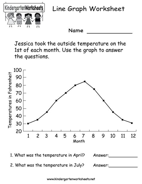 Free Graphing Worksheets by Reading Graphs Free Worksheets Math Line Graph Worksheet