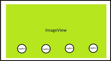 android rotate imageview without losing height stack imagebuttons on imageview android