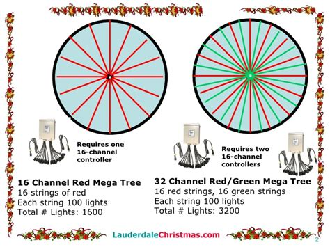 Sparse Lights by How To Build A Christmas Mega Tree