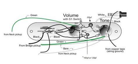 noise reduction  sc pickups  telecaster