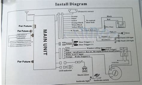 manual repair free 2003 hyundai xg350 security system kia soul radio wiring diagram get free image about wiring diagram