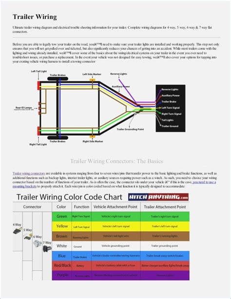 awesome five pin trailer wiring diagram ideas electrical
