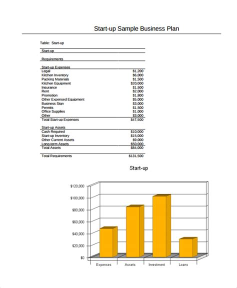 business startup plan template sle business plan template 7 free documents