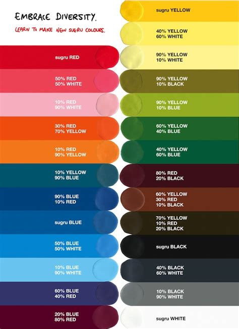 how to match colors sugru colour mixing chart