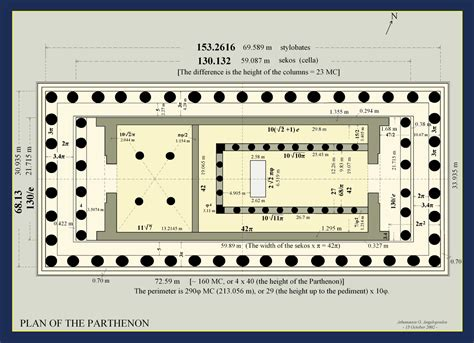 parthenon floor plan dimensions of the parthenon elevation studio design