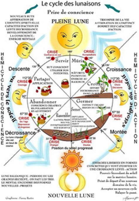Calendrier Lunaire Qu B Cois Le Cycle Des Lunaisons Ou Comment Cultiver Sa Vie Avec