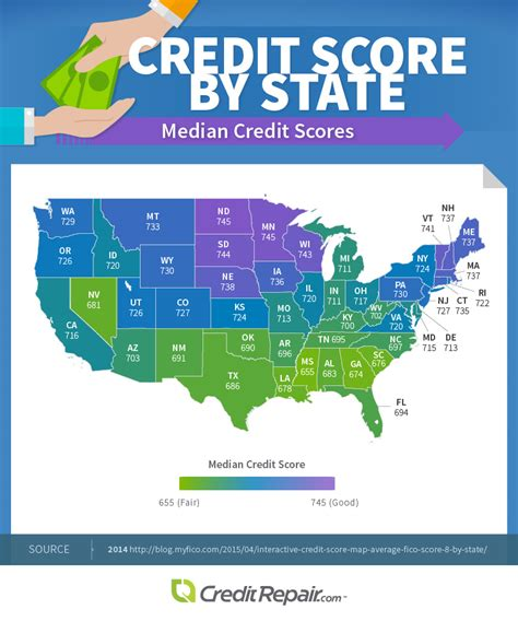 734 credit score how your gender can affect your credit score lenny credit