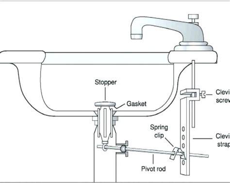 bathroom sink and tub drain bathtub drain installation bath drain pipe installation