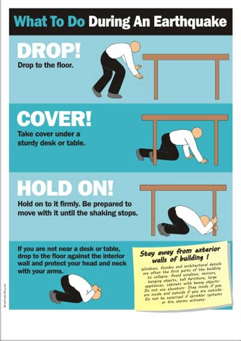 earthquake what to do workplace safety poster drop cover hold on safety