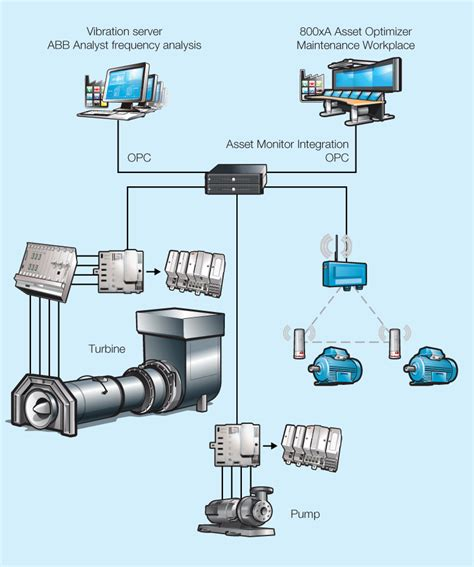 electrical substation installation wiring diagrams