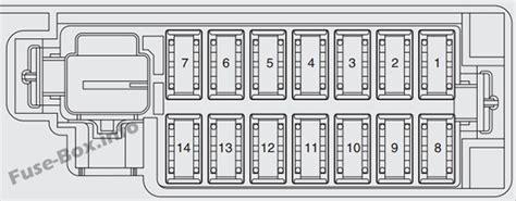 2013 Fiat Fuse Diagram Schematic Symbols Diagram Fiat Punto 2013 2018