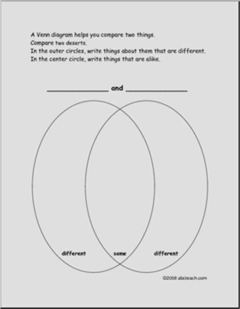 abc venn diagram venn diagram deserts abcteach