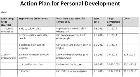 bmj careers how to prepare a personal development plan