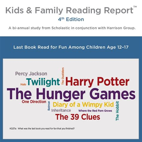 among the book report 17 best images about scholastic family reading