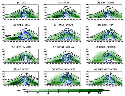 wind cycle diagram wind cycle diagram wind wiring diagram and circuit schematic