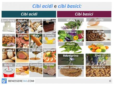 alimenti alcalinizzanti elenco cibi acidi quali sono elenco degli alimenti acidificanti