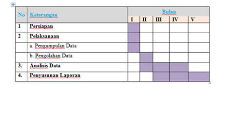 Akuntansi Biaya 2 Ra Supriyono jendela sistem informasi pkm p bidang humaniora 2011