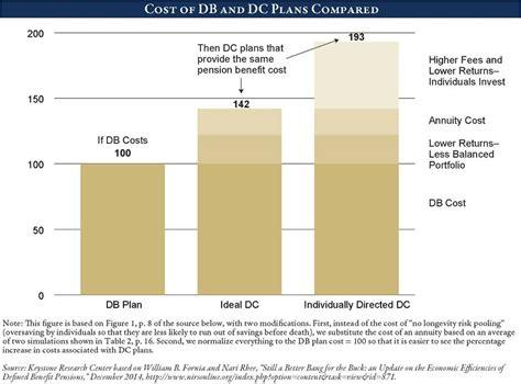 Kentucky Revenue Cabinet by 100 Ky Revenue Cabinet Sharp Decline In Coal