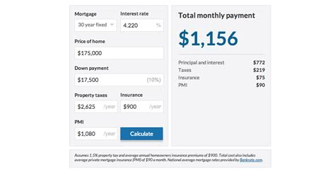 monthly mortgage on 150k house related keywords suggestions for monthly payment calculator