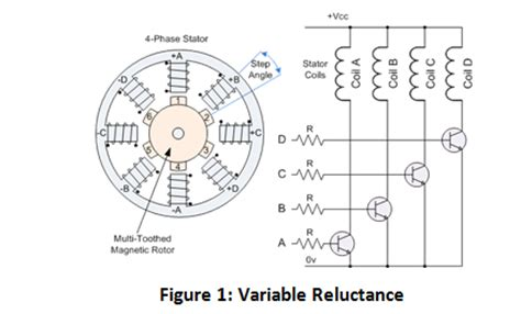 how do variable inductors work how variable inductor works 28 images factors affecting inductance inductors electronics