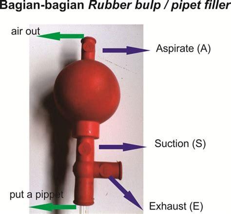Harga Pipet Skala informasi seputar laboratorium rubber bulb pipet filler