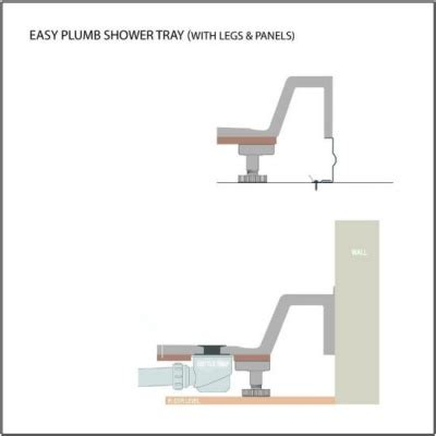 Plumb Easy by Bathroom Suites Taps Basins Baths Showers Whirlpool