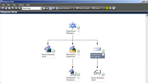visio application diagram opsmgr dashboard integration creating a visio integrated