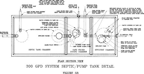 septic tank size for 5 bedrooms septic tank sizes per bedroom home design
