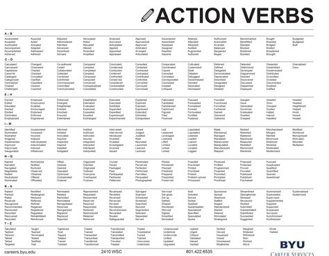 fantastic verbs on resume picture collection