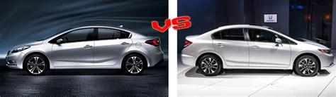 Kia Forte Vs Honda Civic Kia Forte Versus Honda Civic Review