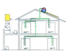 Jasa Instalasi Pipa harga jasa instalasi pipa air panas jasa instalasi pipa