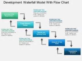 waterfall model template al development waterfall model with flow chart powerpoint