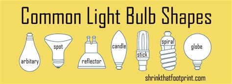 why is a light bulb not like a fixed resistor common lightbulb shapes
