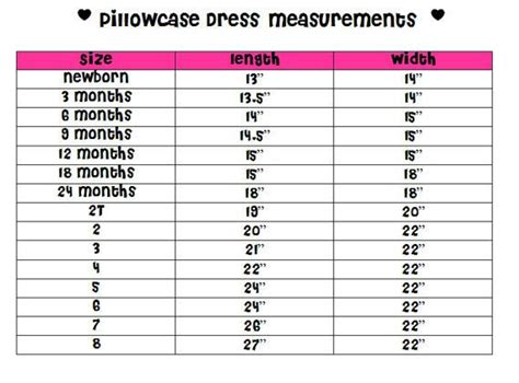 dress pattern size chart dress pattern size chart pictures to pin on pinterest