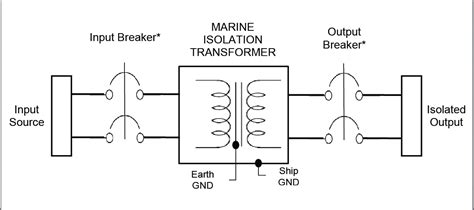 isolation transformer diagram 29 wiring diagram images