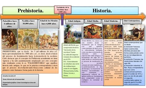 prehistoria i las danielo tutor ccss la prehistoria y la historia