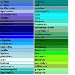 names of blue colors wing color changing guide
