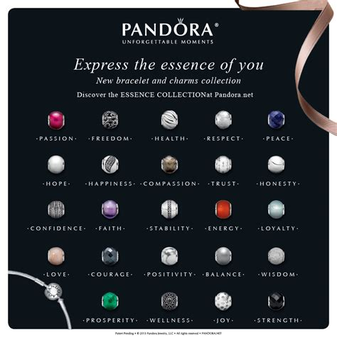 new from pandora the essence collection wit s end giftique